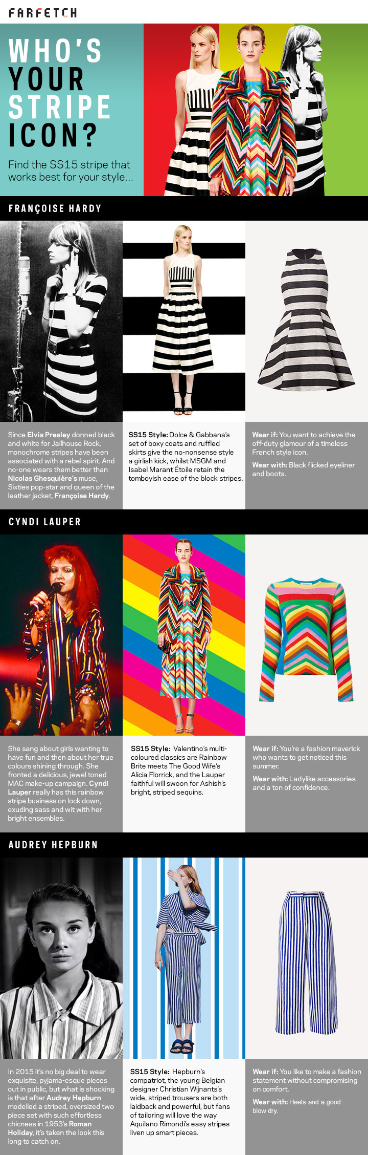 Spring 2015 Trend: Who's Your Stripe Icon