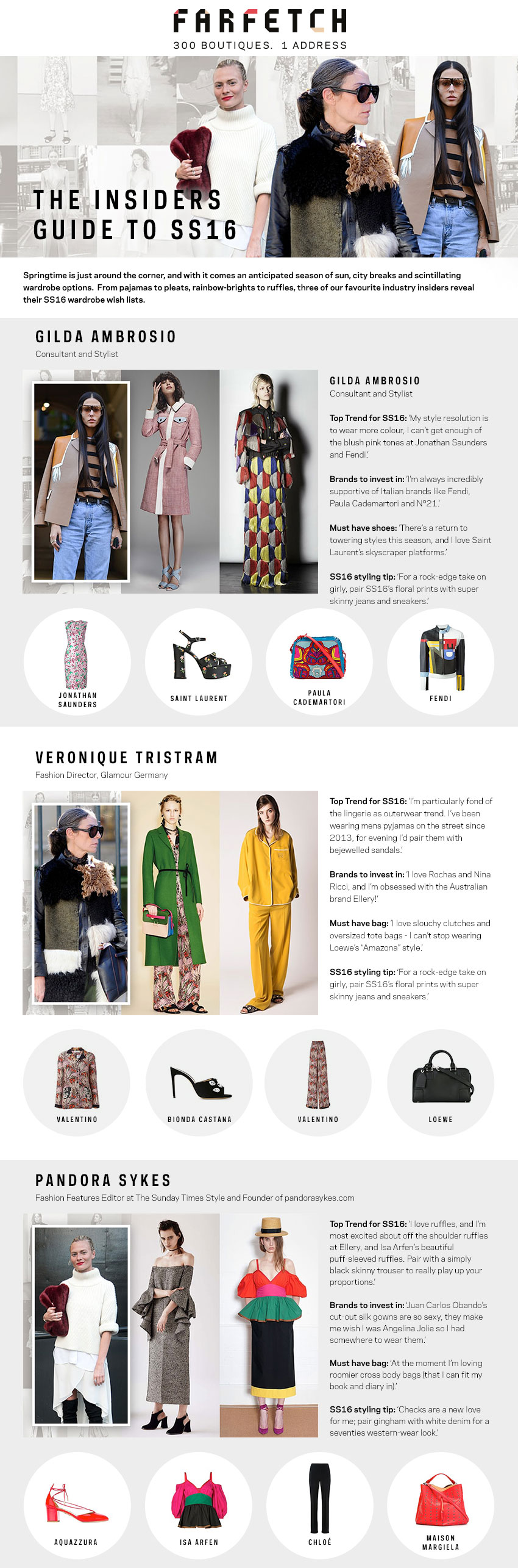 Insider Guide To SS16 Trends